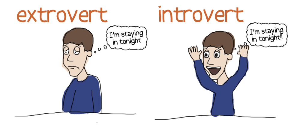 introvertextrovert